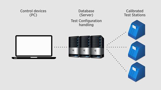 https://cdn2.hubspot.net/hubfs/6347010/blog-images/GE_system_architecture.png